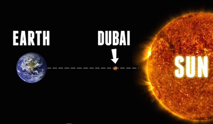 dubai middle of sun and earth